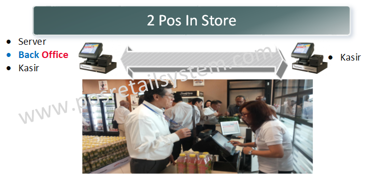 prs retail network 2 pos